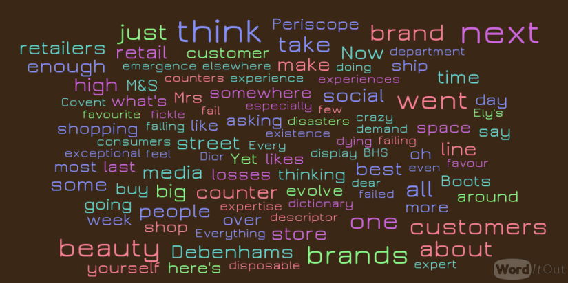 Retail Word Cloud